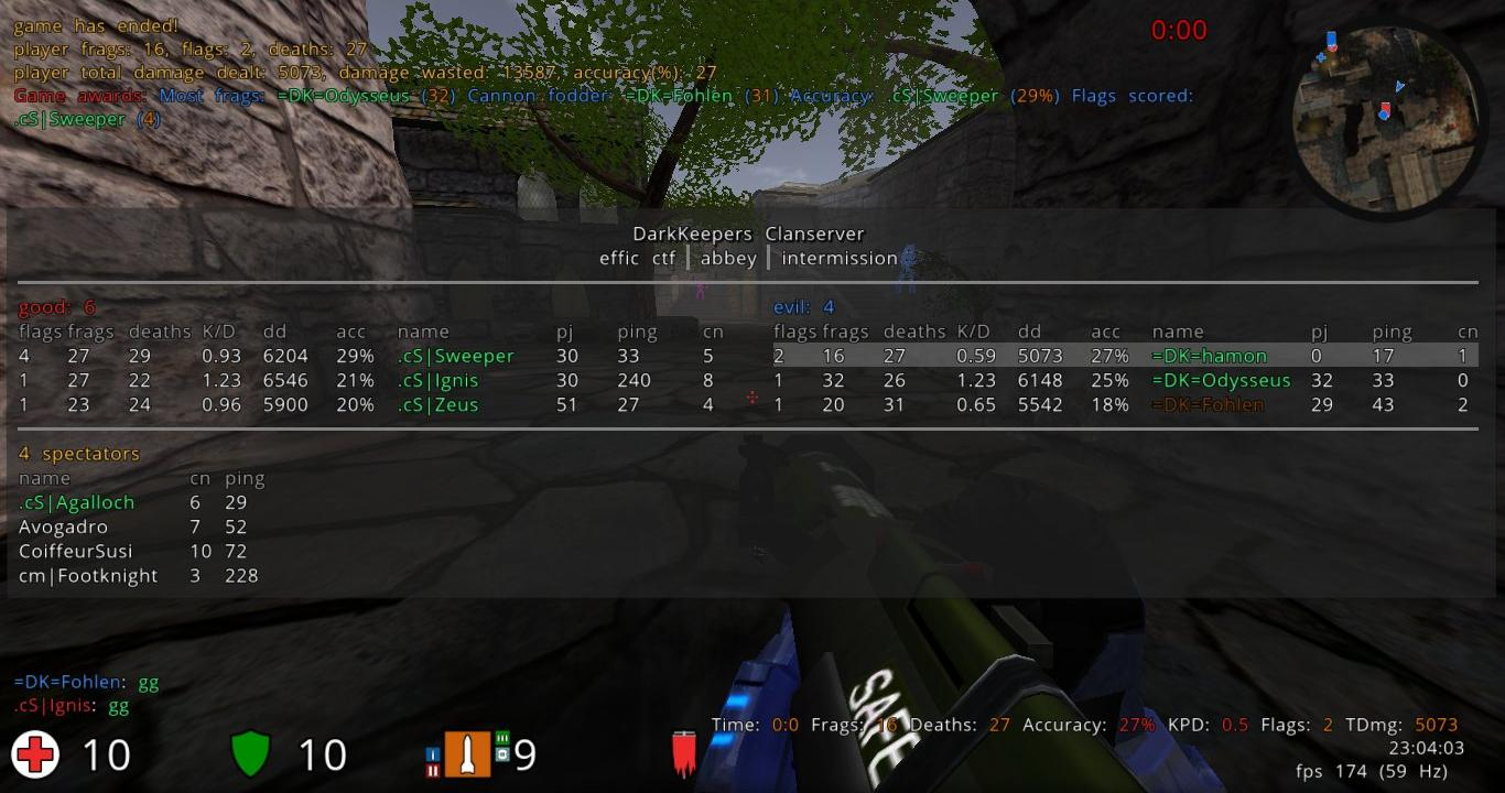 https://darkkeepers.dk/images/squadmanagement/warscreenshots/thumbs/13.09.2015_DK_vs_cS_efficctf_abbey.jpg