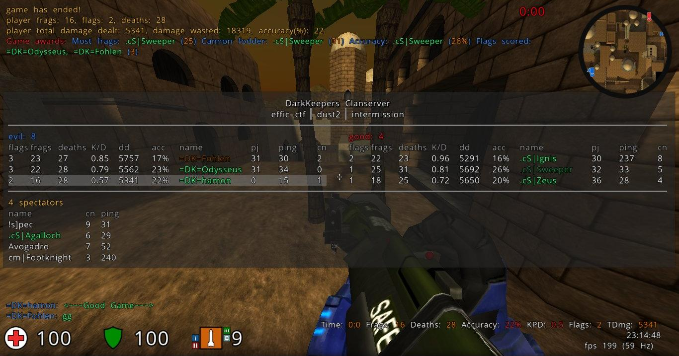 https://darkkeepers.dk/images/squadmanagement/warscreenshots/thumbs/13.09.2015_DK_vs_cs_efficctf_dust2.jpg